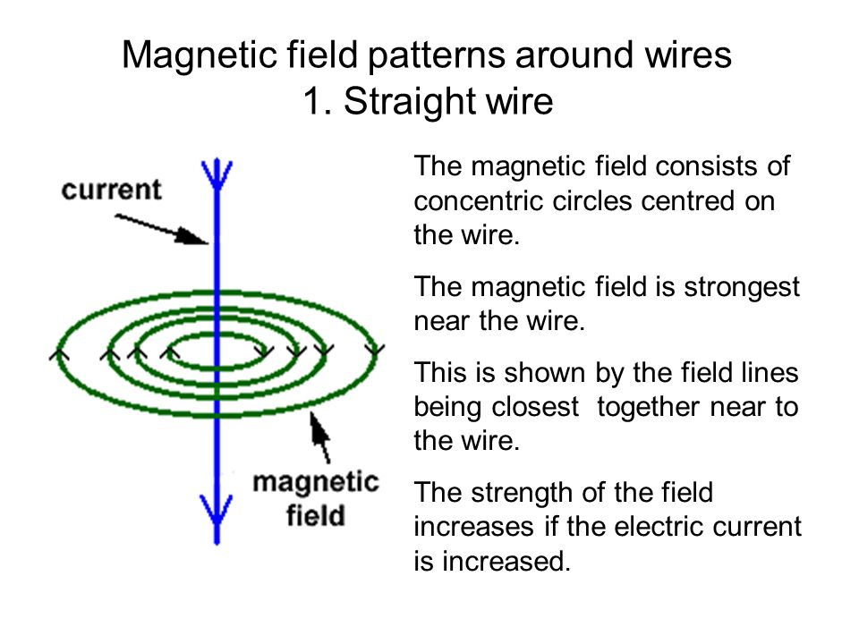 Magnetic field patterns around wires 1. Straight wire