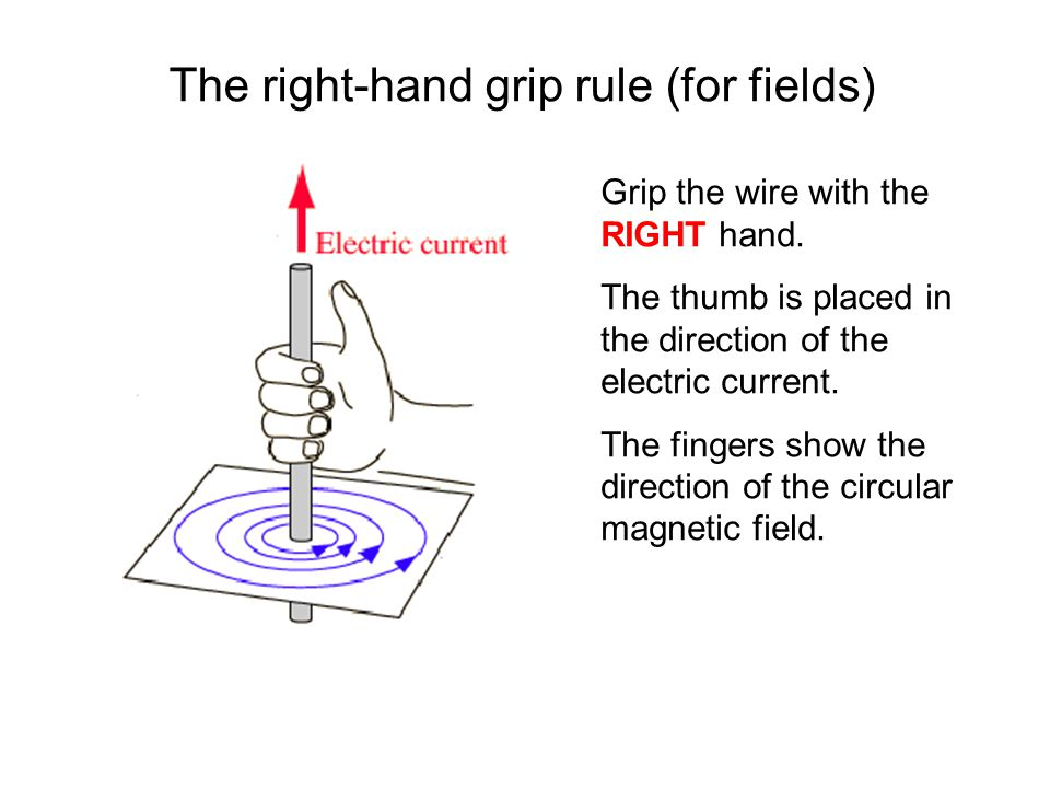 The right-hand grip rule (for fields)