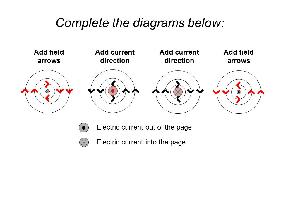 Complete the diagrams below: