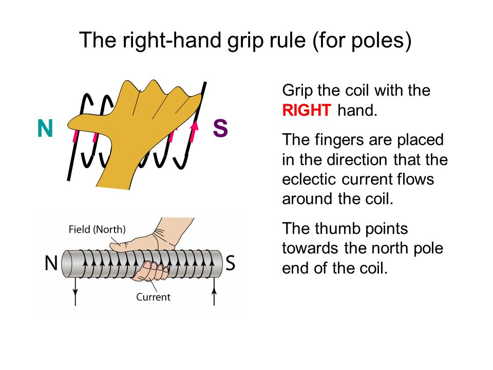 The right-hand grip rule (for poles)