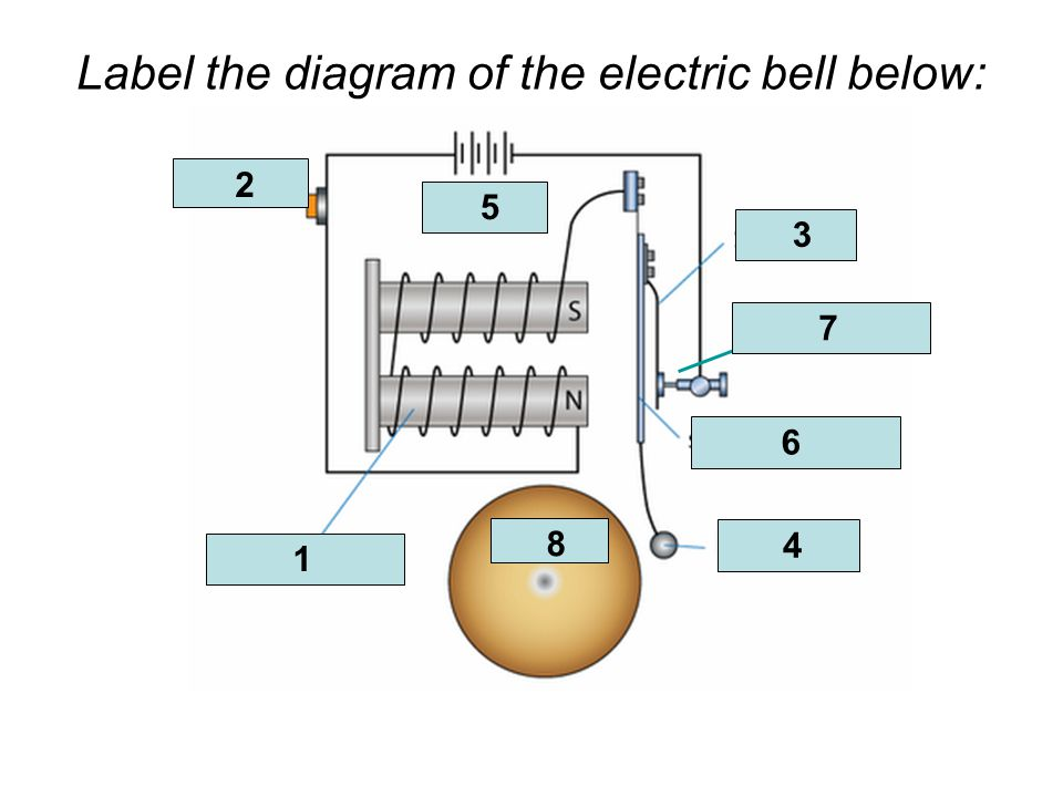 Label the diagram of the electric bell below: