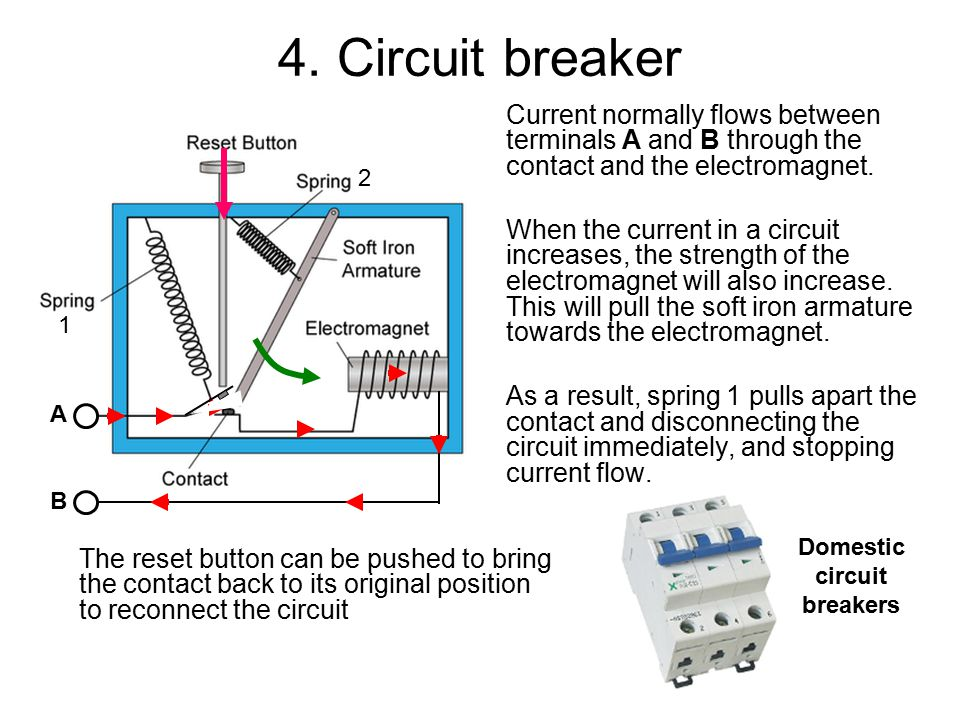 Domestic circuit breakers
