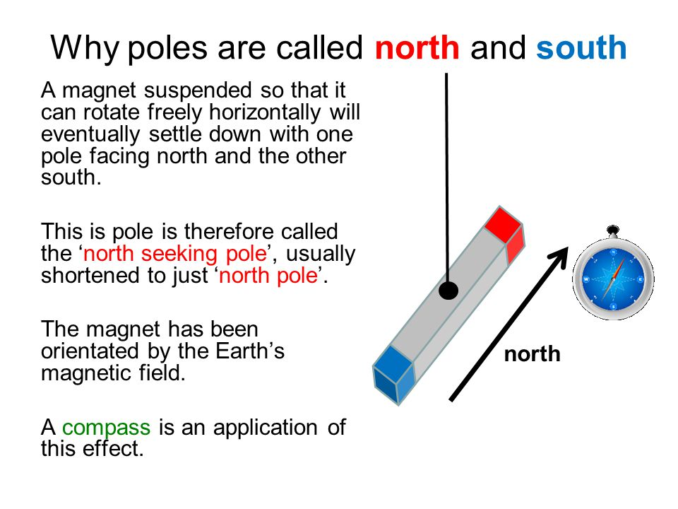 Why poles are called north and south