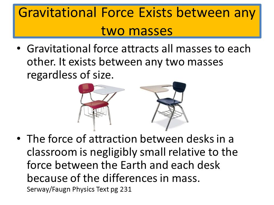 Gravitational Force Exists between any two masses