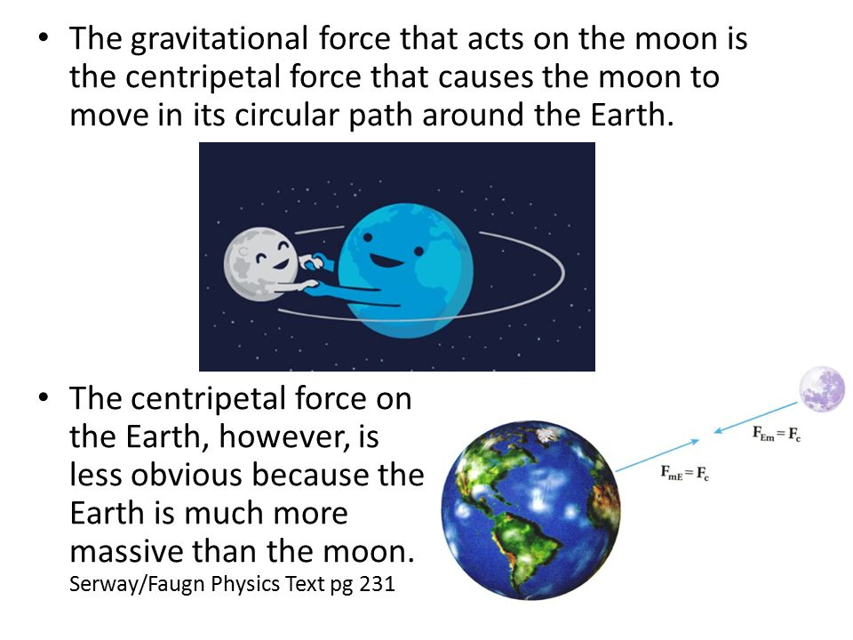 The gravitational force that acts on the moon is the centripetal force that causes the moon to move in its circular path around the Earth.