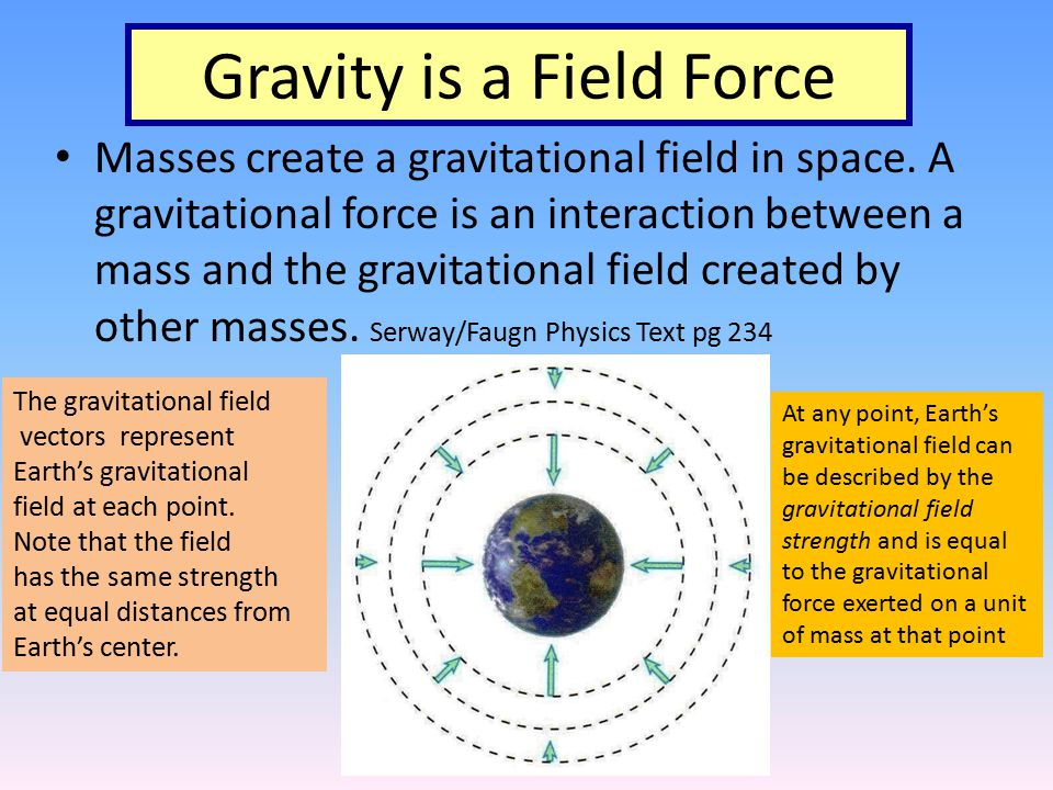 Gravity is a Field Force
