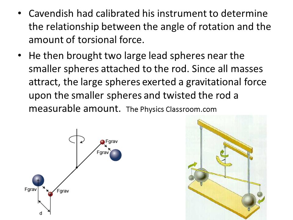 Cavendish had calibrated his instrument to determine the relationship between the angle of rotation and the amount of torsional force.