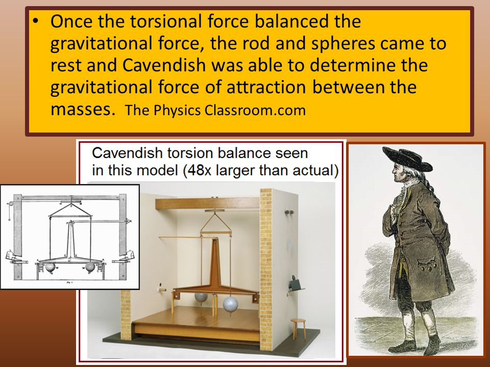 Once the torsional force balanced the gravitational force, the rod and spheres came to rest and Cavendish was able to determine the gravitational force of attraction between the masses.