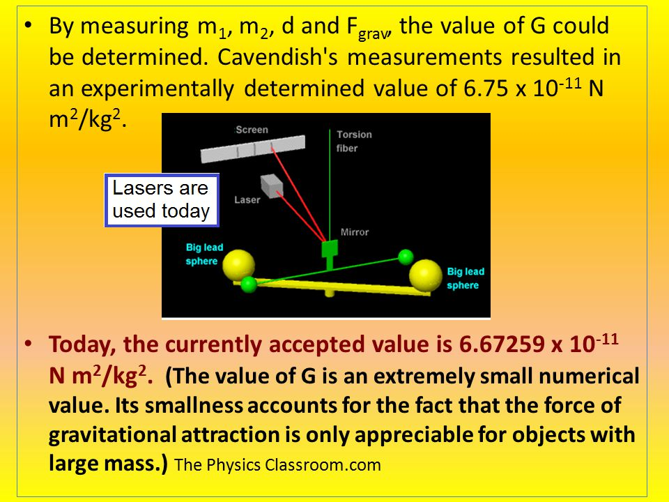 By measuring m1, m2, d and Fgrav, the value of G could be determined