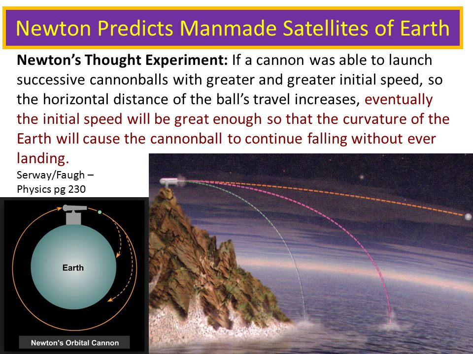Newton Predicts Manmade Satellites of Earth