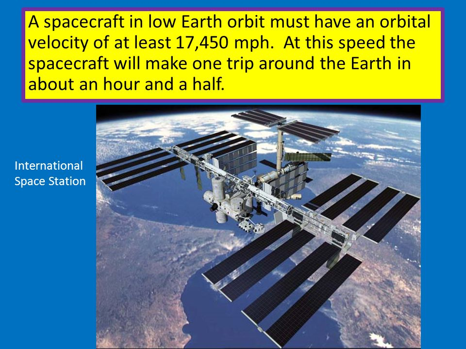 A spacecraft in low Earth orbit must have an orbital velocity of at least 17,450 mph. At this speed the spacecraft will make one trip around the Earth in about an hour and a half.