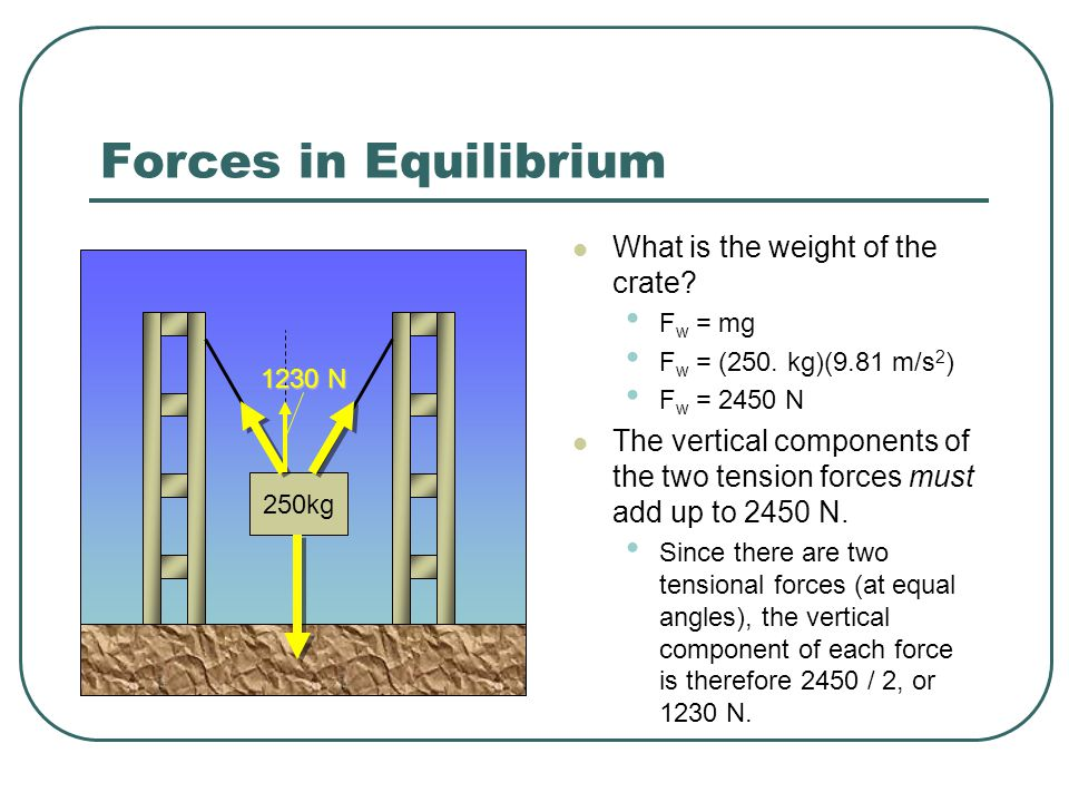 Forces in Equilibrium What is the weight of the crate