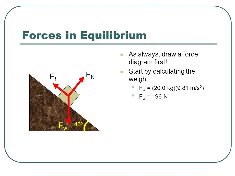 Forces in Equilibrium FN Ff Fw As always, draw a force diagram first!