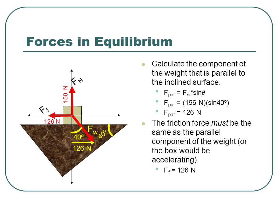 Forces in Equilibrium FN Ff Fw