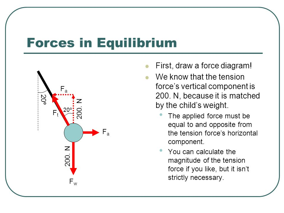 Forces in Equilibrium First, draw a force diagram!