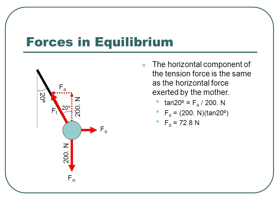 Forces in Equilibrium The horizontal component of the tension force is the same as the horizontal force exerted by the mother.