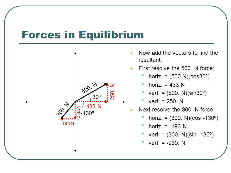 Forces in Equilibrium Now add the vectors to find the resultant.