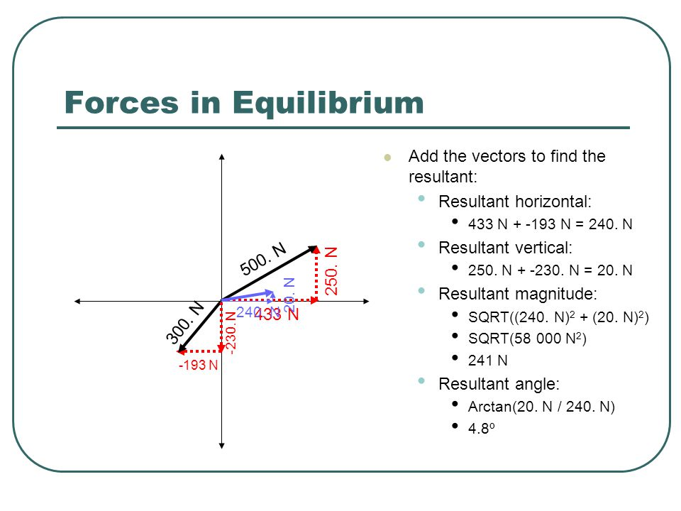 Forces in Equilibrium Add the vectors to find the resultant: