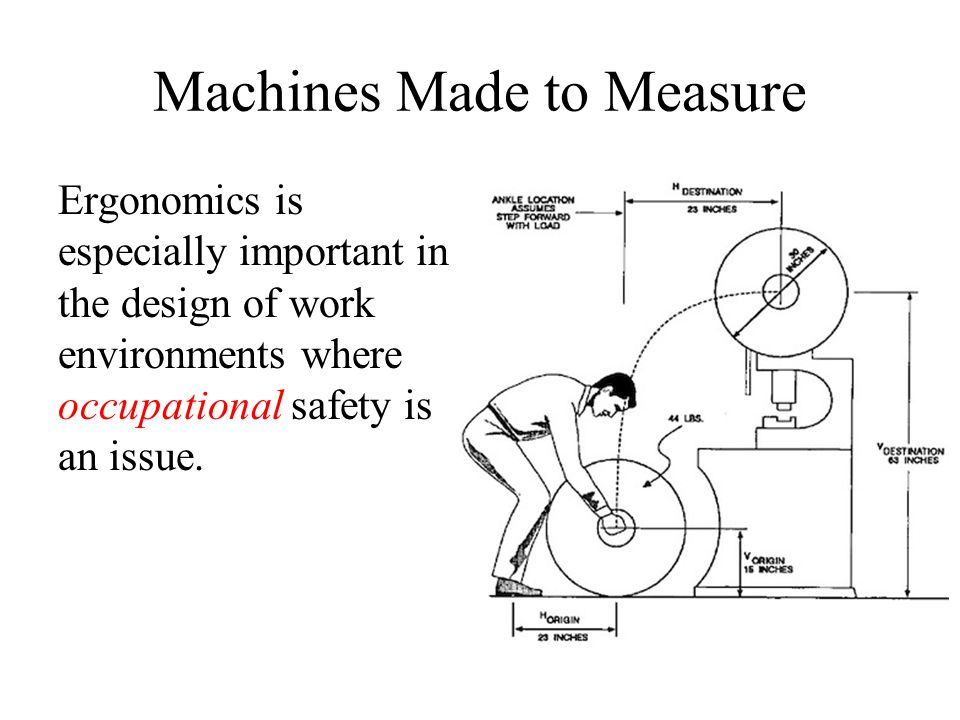 Machines Made to Measure