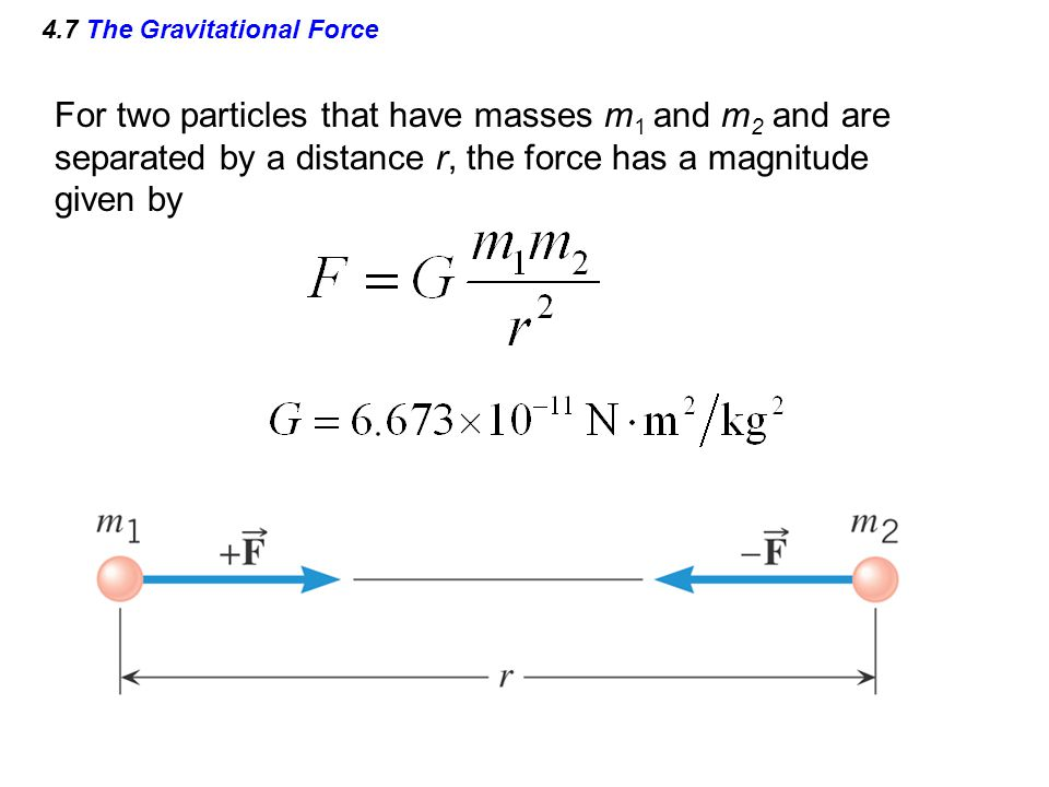 4.7 The Gravitational Force