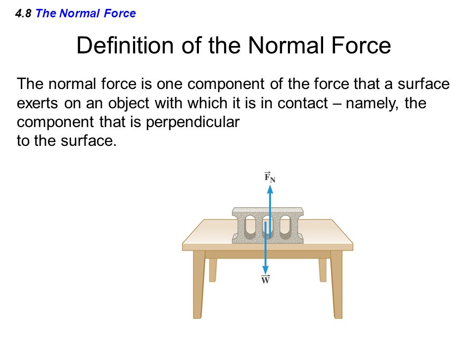 Definition of the Normal Force