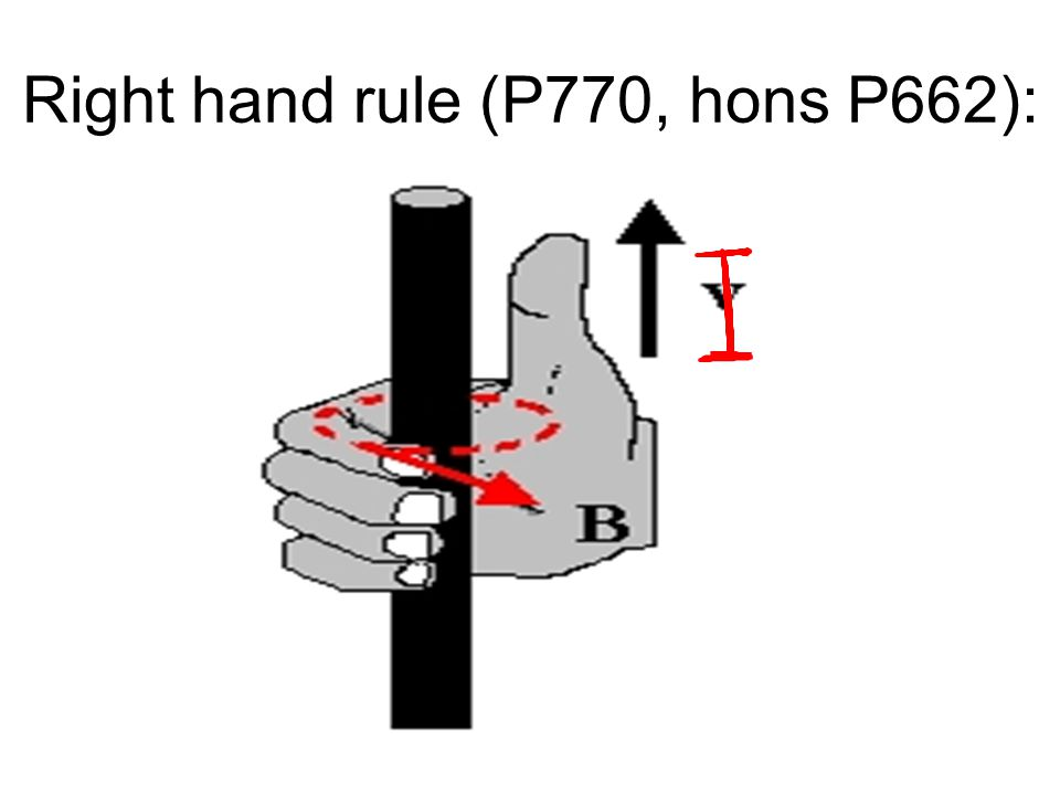 Right hand rule (P770, hons P662):