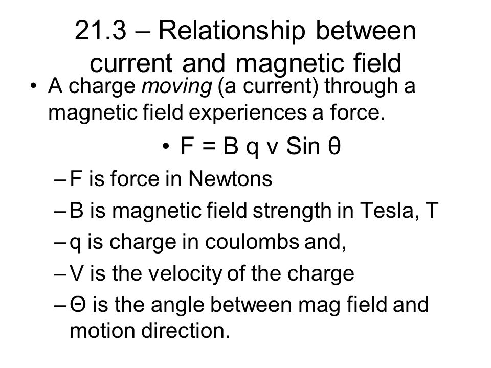 21.3 – Relationship between current and magnetic field