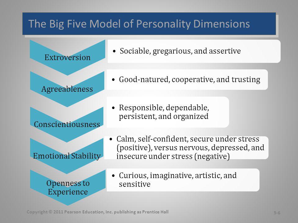 How Do the Big Five Traits Predict Behavior