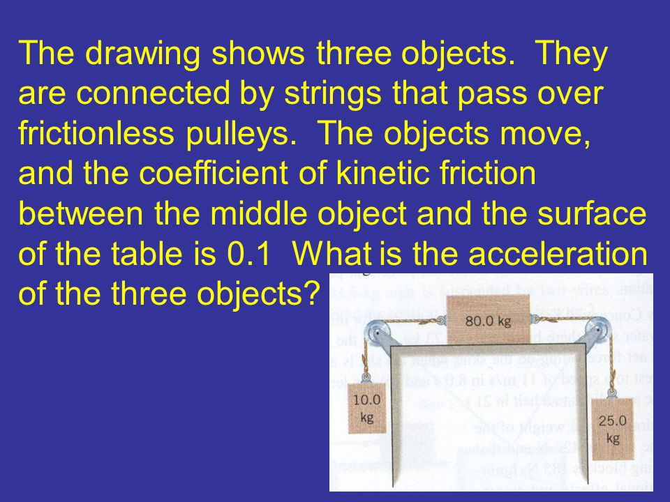 The drawing shows three objects