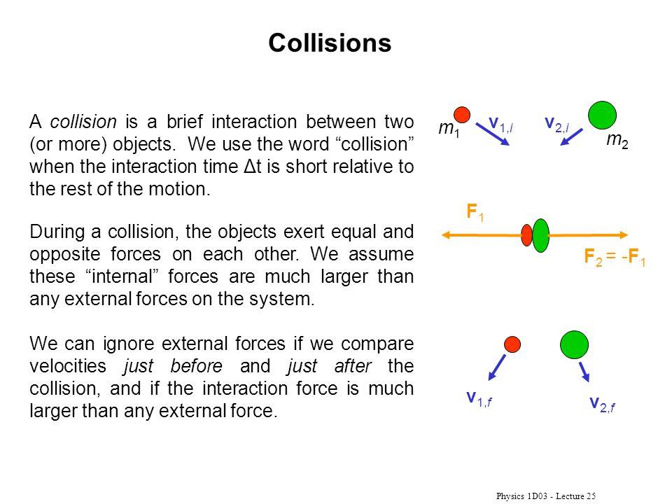Collisions m1. m2. v1,i. v2,i.