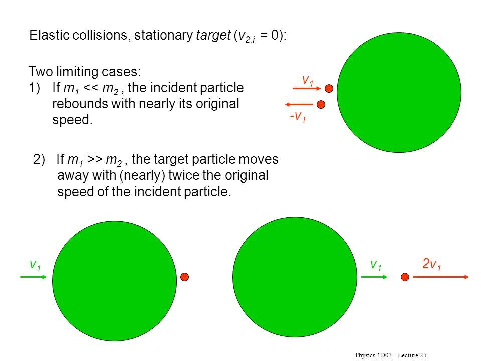 Elastic collisions, stationary target (v2,i = 0):