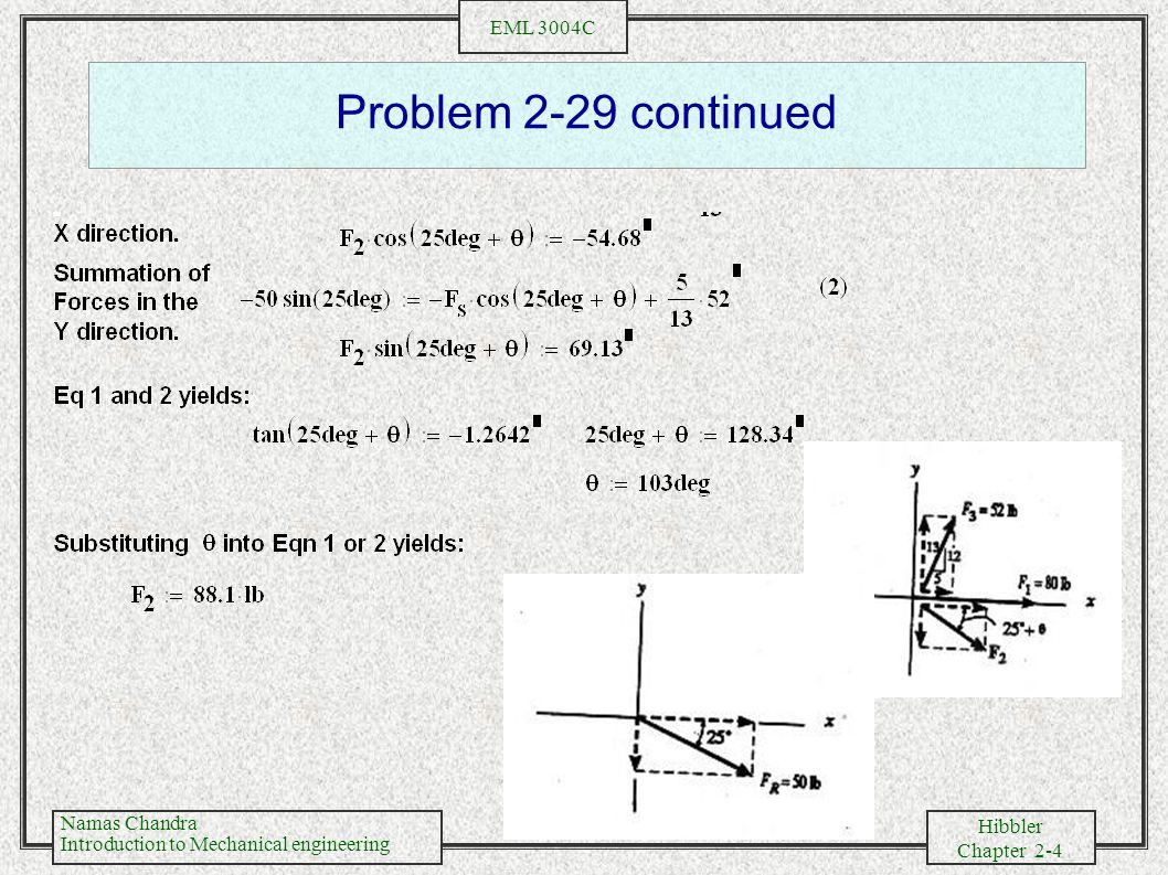 Problem 2-29 continued