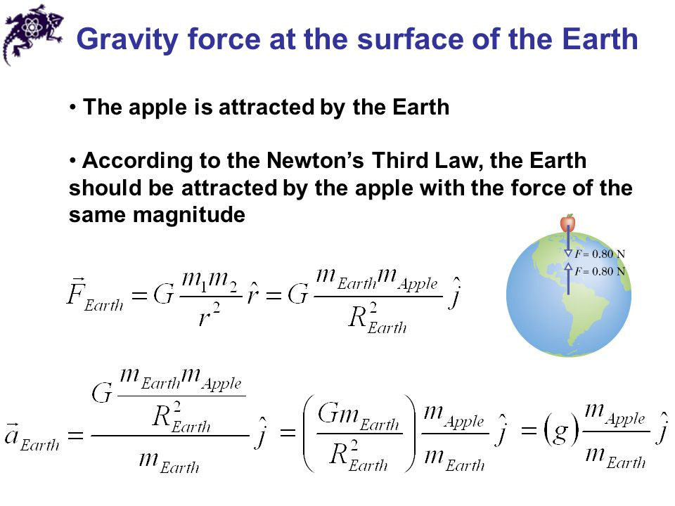Gravity force at the surface of the Earth
