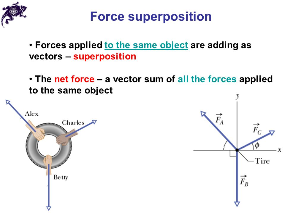Force superposition Forces applied to the same object are adding as vectors – superposition.