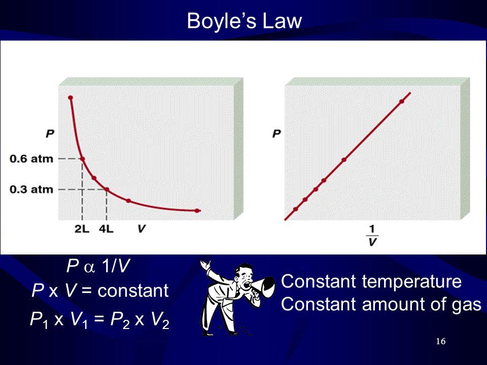 Boyle's Law P a 1/V Constant temperature P x V = constant