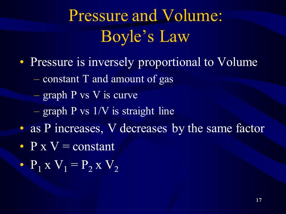 Pressure and Volume: Boyle's Law