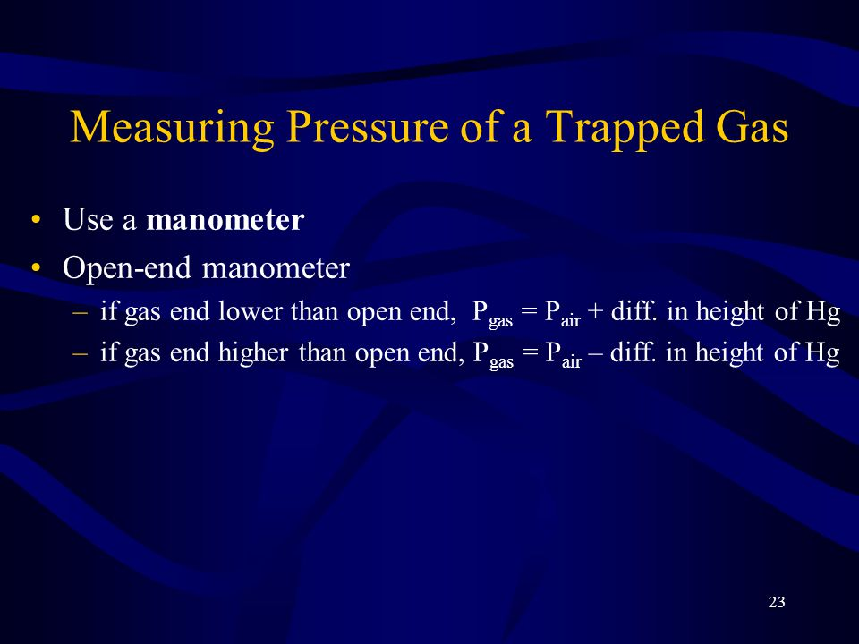 Measuring Pressure of a Trapped Gas