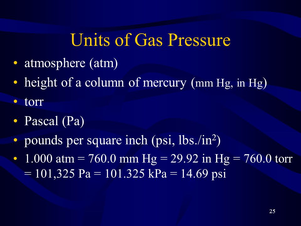 Units of Gas Pressure atmosphere (atm)