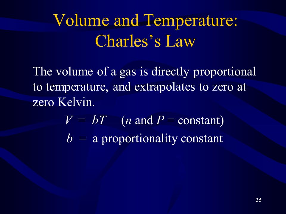Volume and Temperature: Charles's Law