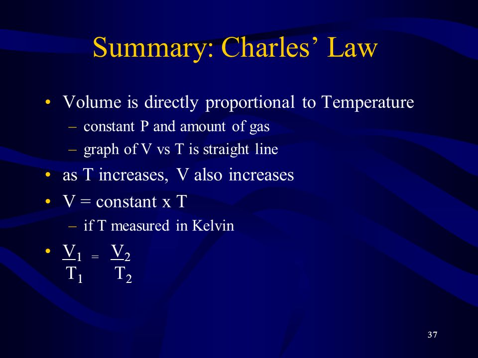 Summary: Charles' Law Volume is directly proportional to Temperature