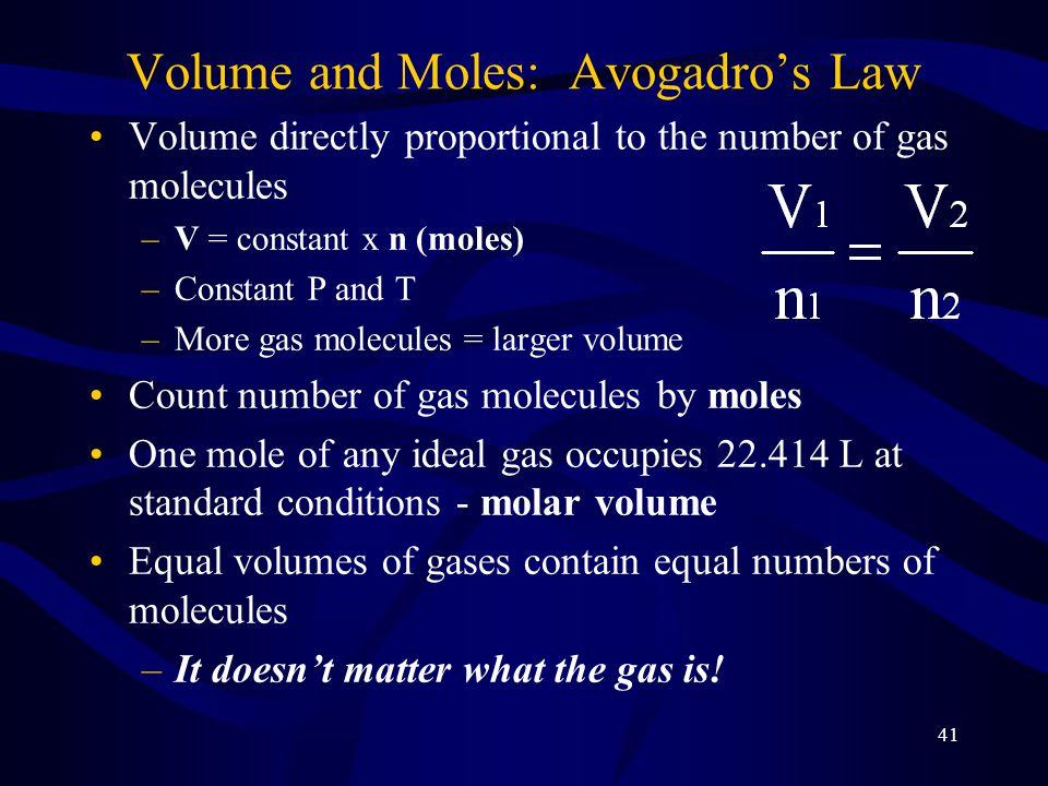 Volume and Moles: Avogadro's Law