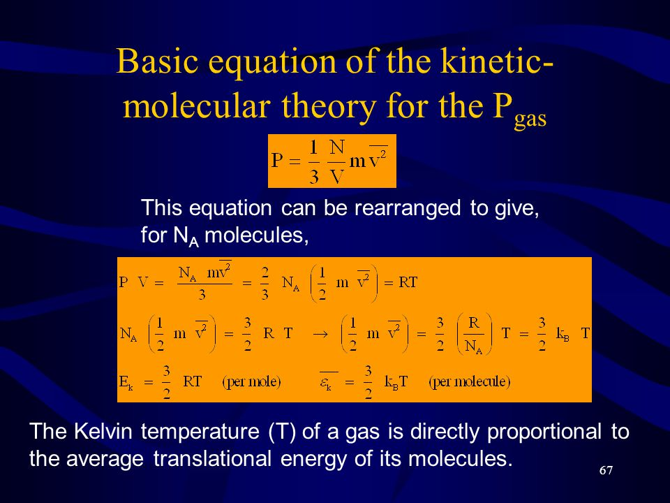 Basic equation of the kinetic-molecular theory for the Pgas