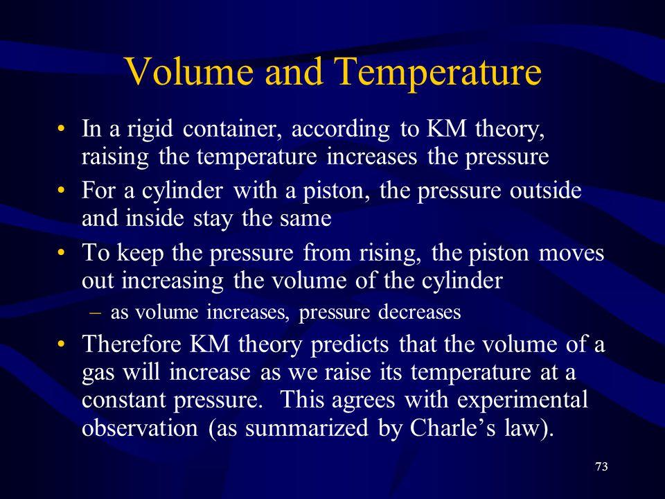 Volume and Temperature