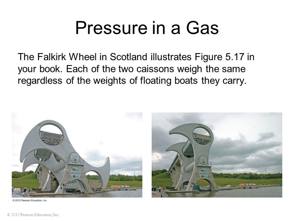 Pressure in a Gas