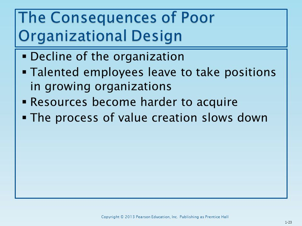 The Consequences of Poor Organizational Design