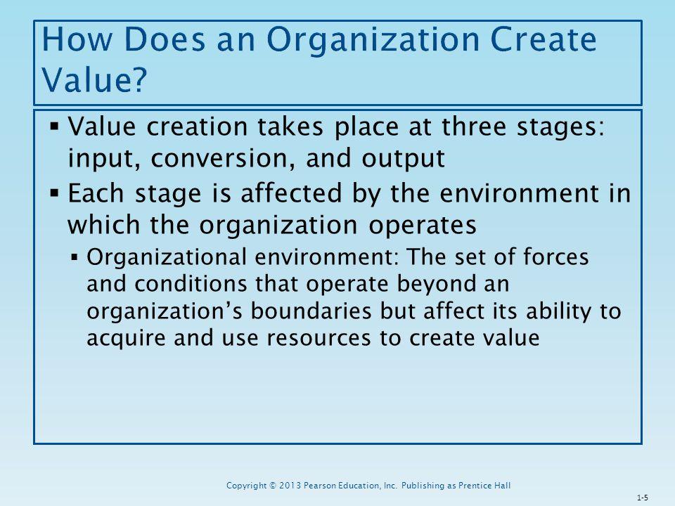 How Does an Organization Create Value