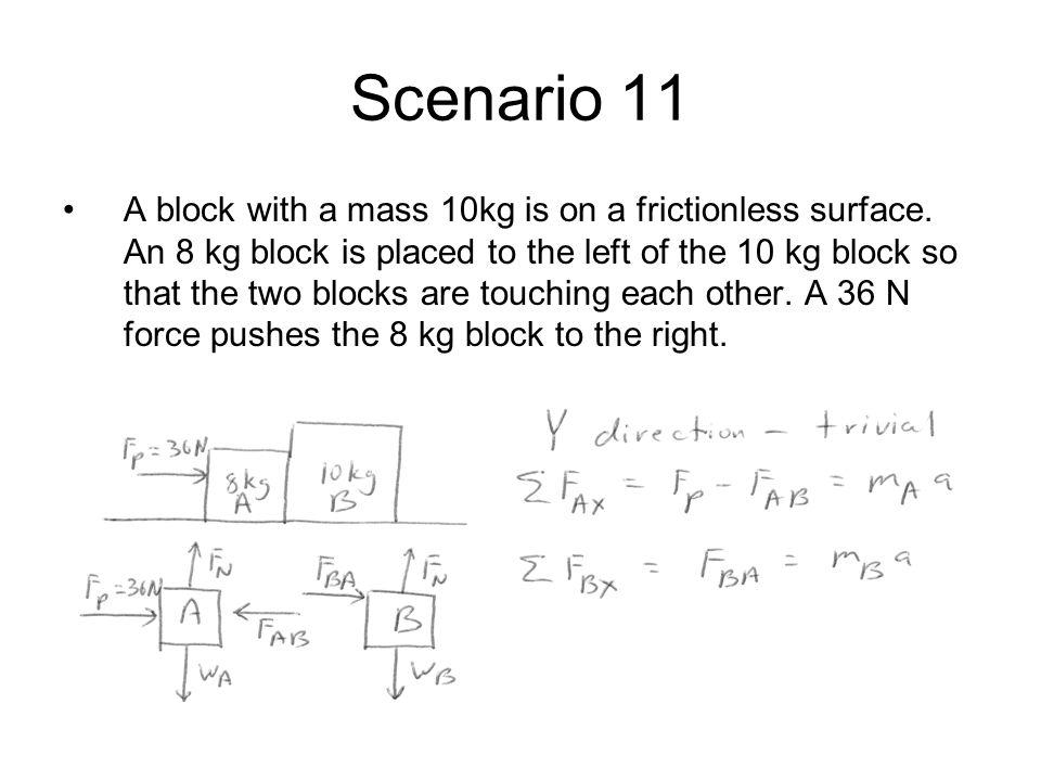 Scenario 11