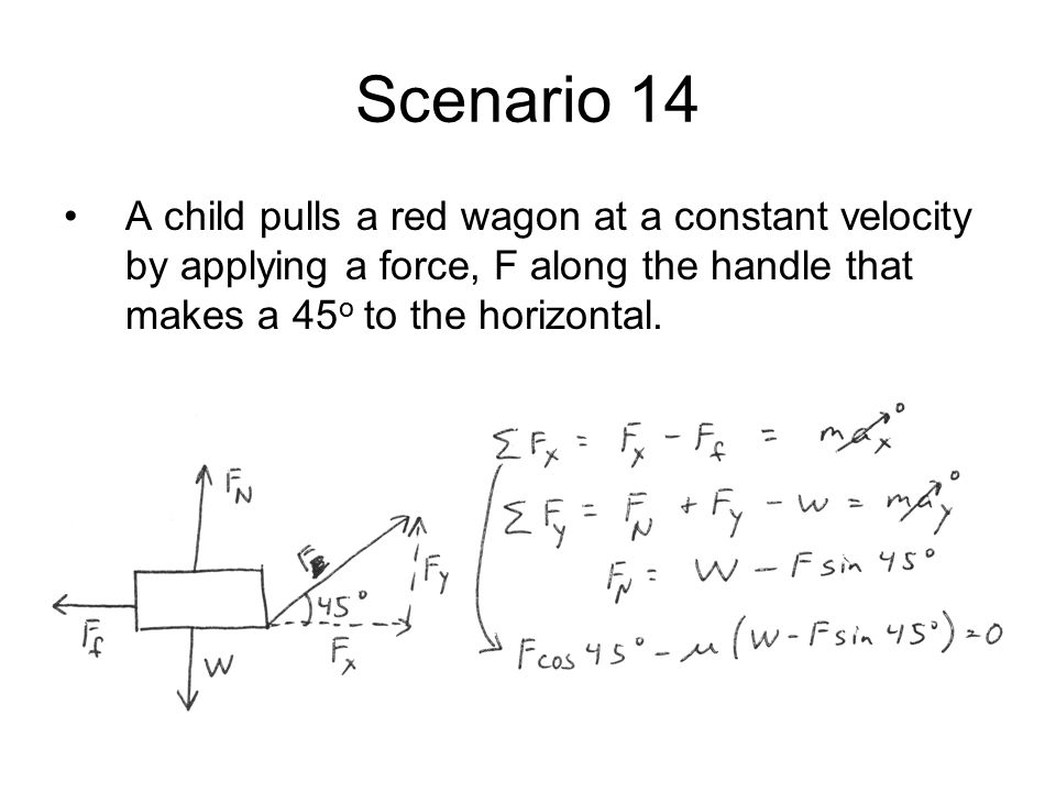 Scenario 14 A child pulls a red wagon at a constant velocity by applying a force, F along the handle that makes a 45o to the horizontal.