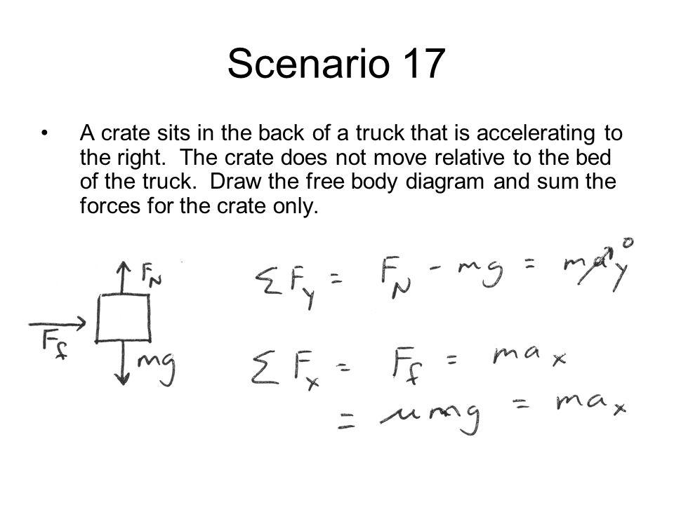 Scenario 17