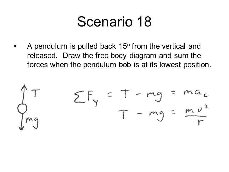 Scenario 18